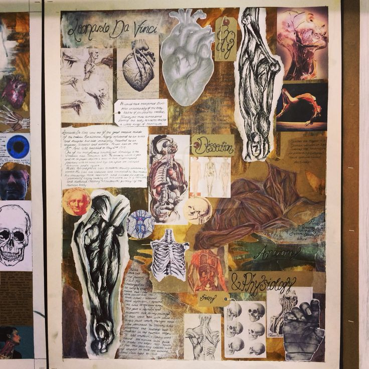 Human Condition Art Gcse Ideas